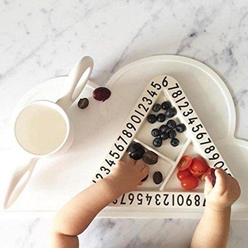 Muxika New Fashion Kid Letter Digital Plate Child Snack Fruit Alphabet Baby Safety Feeding Dinner Tableware White A