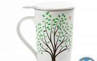 Ceramic-Tea-Mug-18-oz-with-Infuser-and-Lid-TEANAGOO-Jupiter-Travel-Teaware-with-Filter-3D-Green-Tree-Tea-Cup-Steeper-Maker-Brewing-Strainer-for-Loose-Leaf-Tea-Diffuser-Set-for-Tea-Lover-Gift-4.jpg