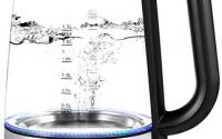 AmazonBasics-Electric-Glass-and-Steel-Kettle-1-7-Liter-0.jpg